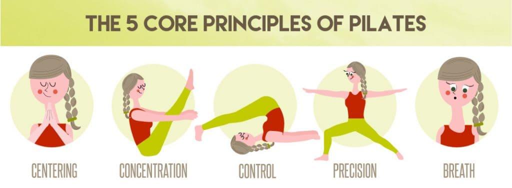 Mitos Seputar Latihan Pilates 1