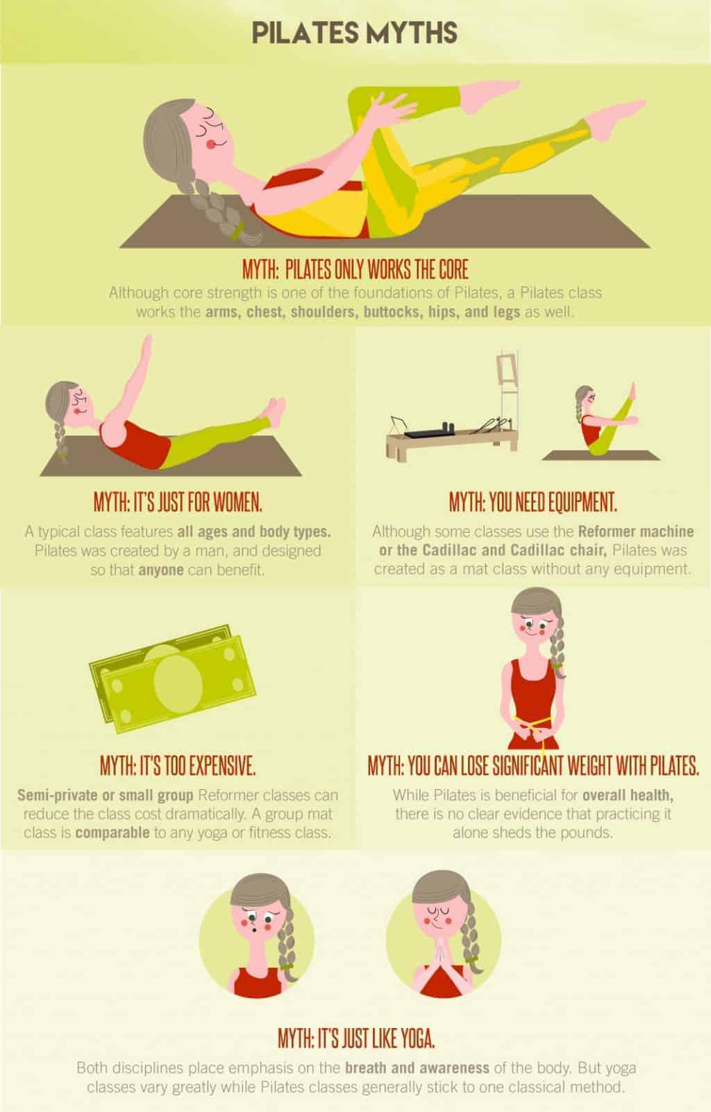 Mitos Seputar Latihan Pilates 2