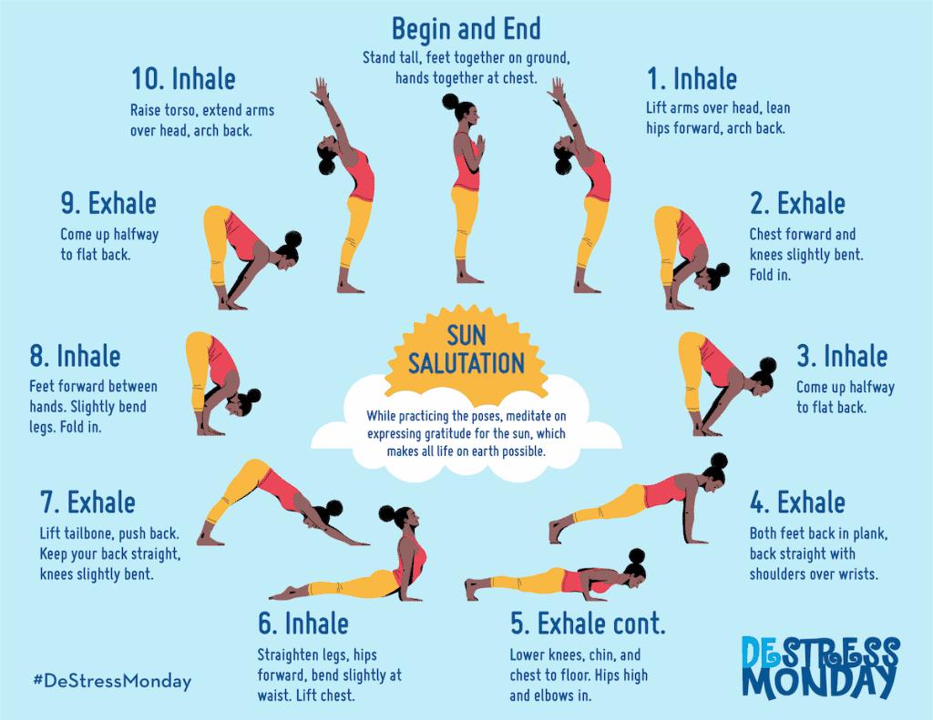Disfungsi Ereksi Diabetes Melitus sembuh dengan latihan senam yoga. 1